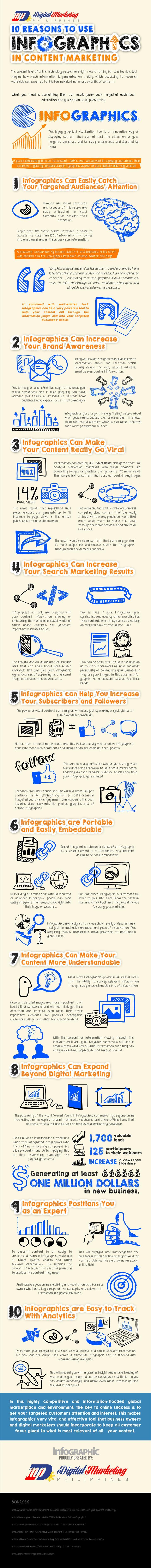 Perché-creare-infografiche